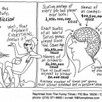 Cartoon of the Week for January 27, 1999