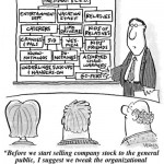 Cartoon of the Week for May 25, 2005