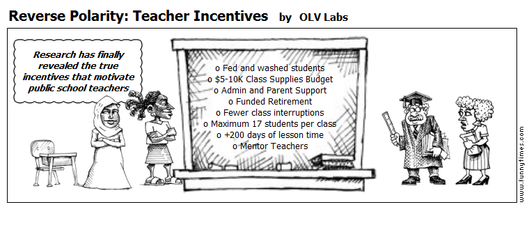 Reverse Polarity Teacher Incentives by OLV Labs