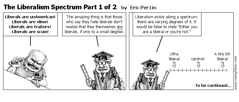 The Liberalism Spectrum Part 1 of 2 by Eric Per1in