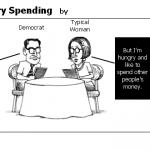 Unnecesary Spending
