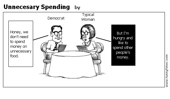 Unnecesary Spending by