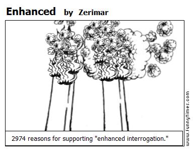 Enhanced by Zerimar