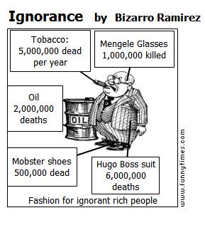 Ignorance by Bizarro Ramirez