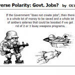 Reverse Polarity Govt. Jobs