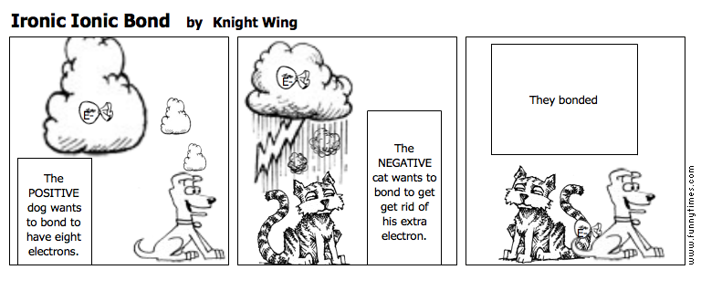 Ironic Ionic Bond by Knight Wing