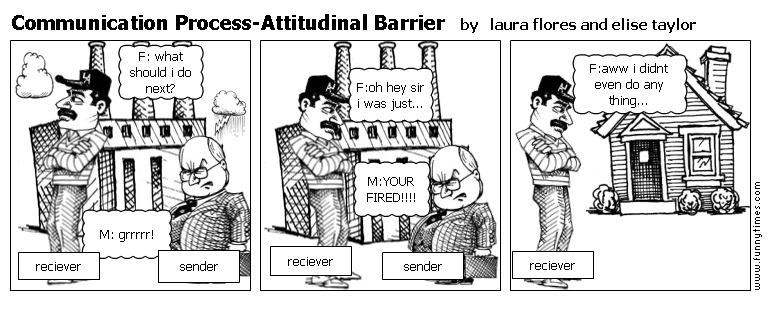 Communication Process-Attitudinal Barrie by laura flores and elise taylor