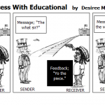 Communication Process With Educational