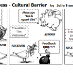 Communication Process – Cultural Barrier
