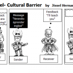 Communication Model- Cultural Barrier