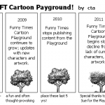 Happy 5th Birthday FT Cartoon Payground