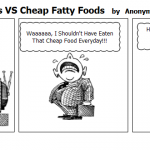 Pricey Healthy Foods VS Cheap Fatty Food