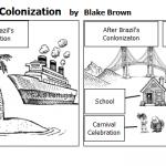 Brazil's Colonization