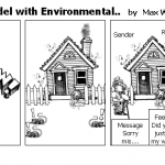 Communication Model with Environmental..