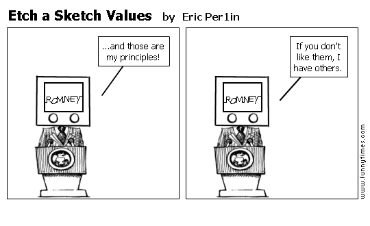 Etch a Sketch Values by Eric Per1in