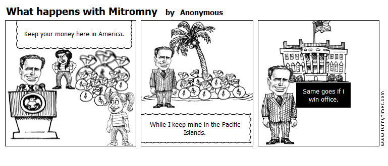 What happens with Mitromny by Anonymous