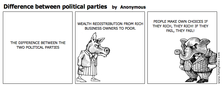 Difference between political parties by Anonymous