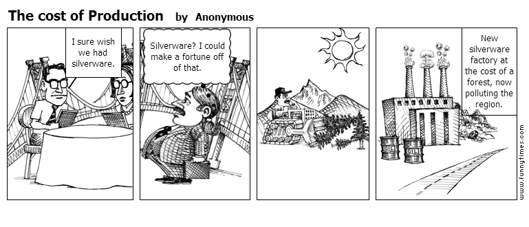 The cost of Production by Anonymous