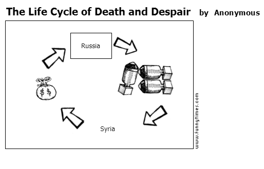 The Life Cycle of Death and Despair by Anonymous