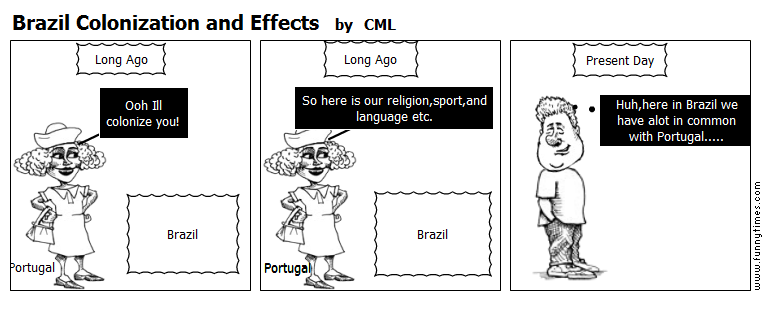 Brazil Colonization and Effects by CML