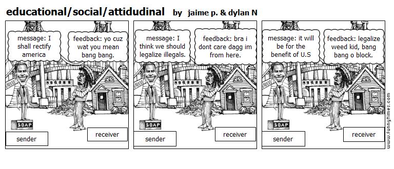 educationalsocialattidudinal by jaime p.  dylan N