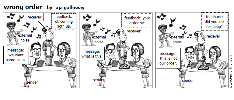 wrong order by aja galloway