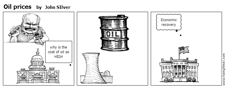 Oil prices by John SIlver