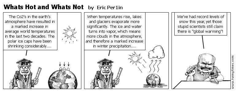Whats Hot and Whats Not by Eric Per1in