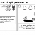 Civil war and oil spill problems