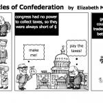 Weaknesses of Articles of Confederation