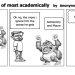 What are you scared of most academically